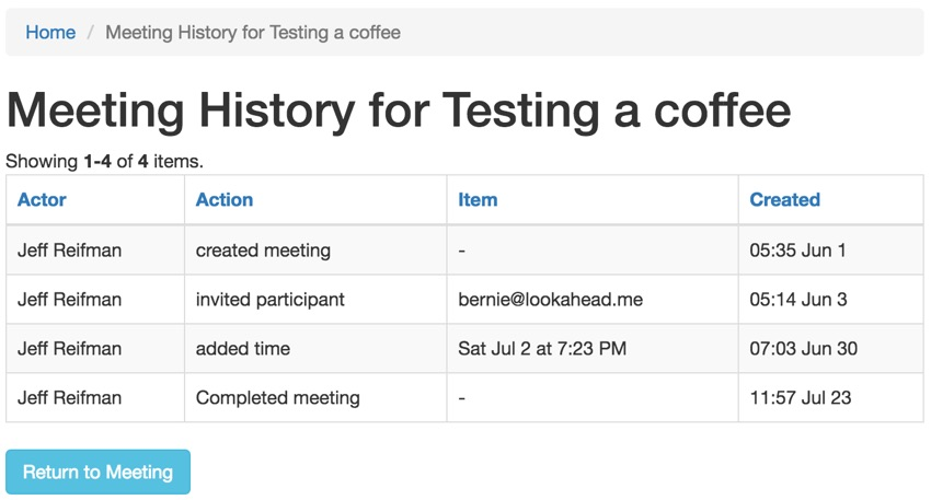 Building Your Startup: Advanced Scheduling Commands - All Pro Web