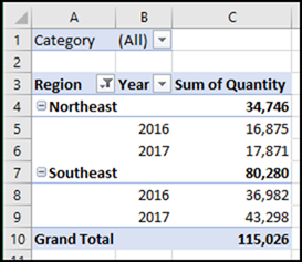 Compare Pivot Table Values As Percentages - All Pro Web Designs