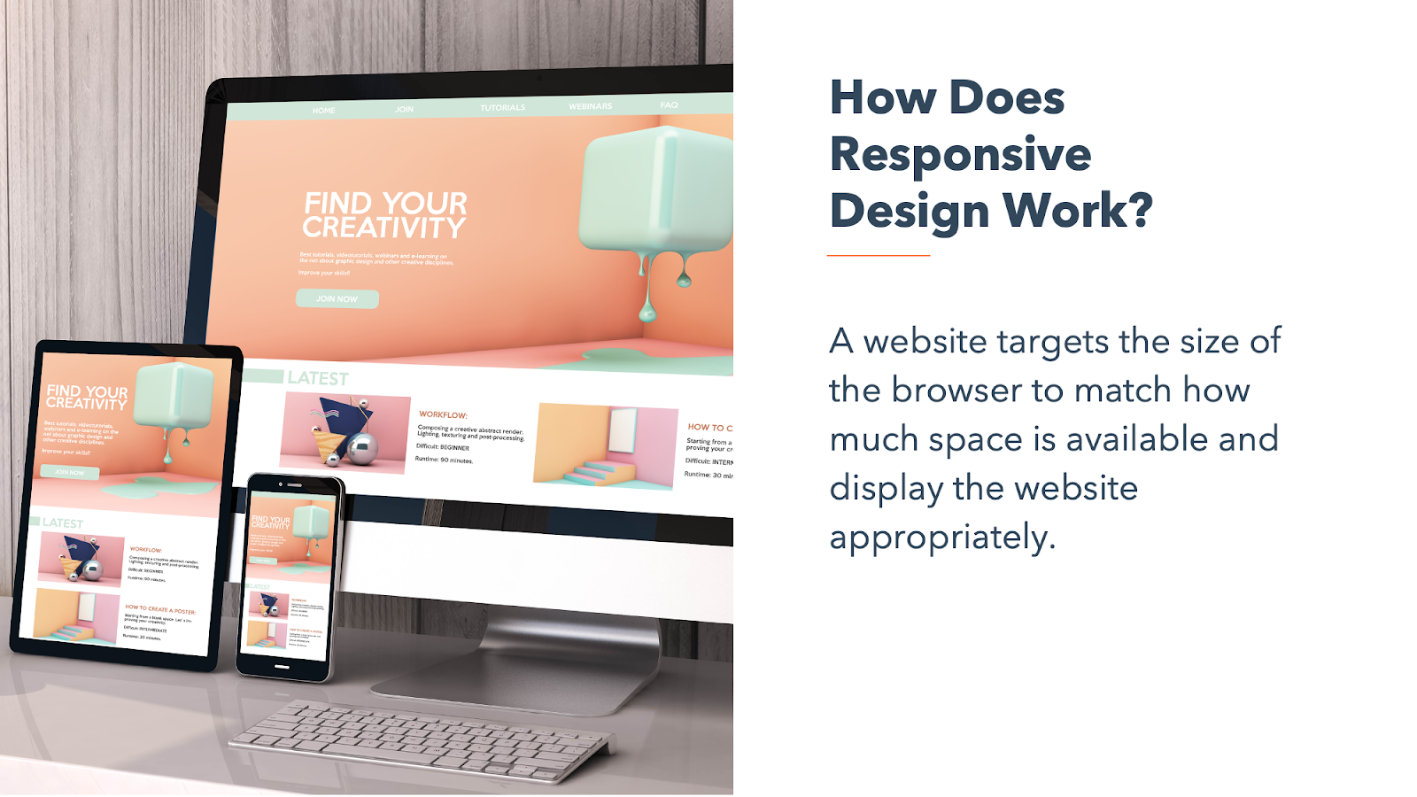 Why You Need A Responsive Web Design And How To Do It Examples All Pro Web Designs
